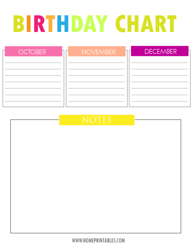 BIRTHDAY CHART FREE PRINTABLE